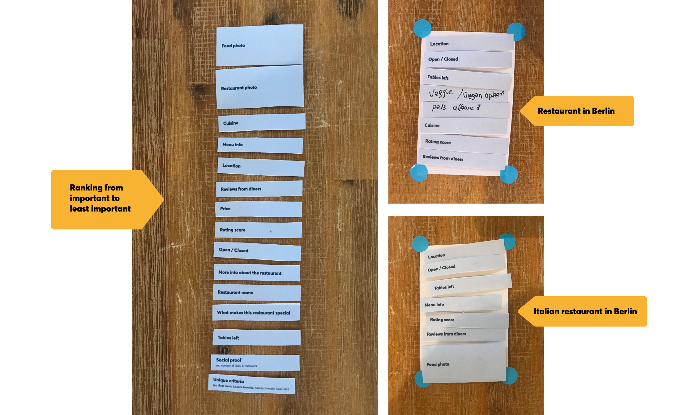 cardsorting-results
